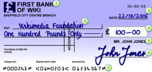 How To Cash A Cheque Without A Bank Account